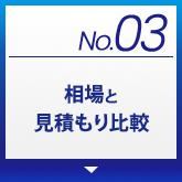 No.03 相場と見積もり比較